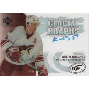 Keith Ballard