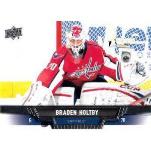 Braden Holtby