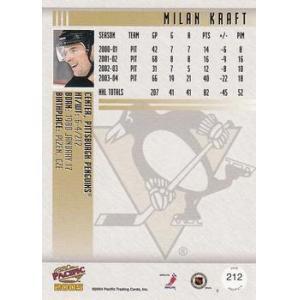 Milan Kraft
