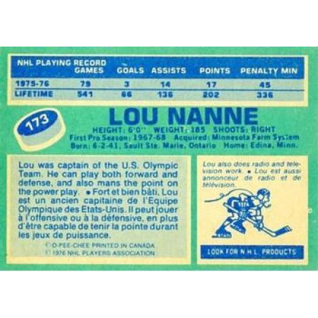 Lou Nanne