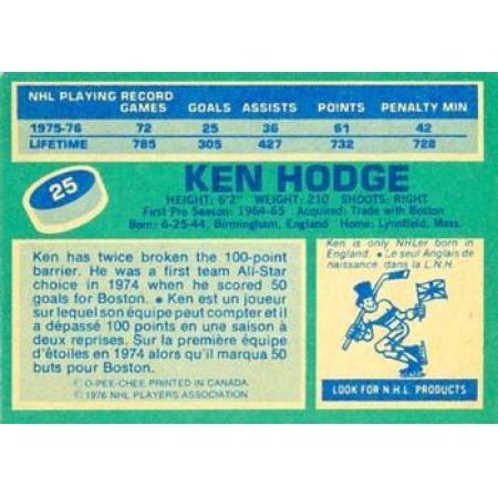 Ken Hodge