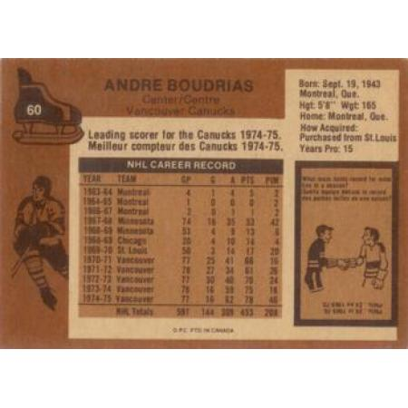 Andre Boudrias