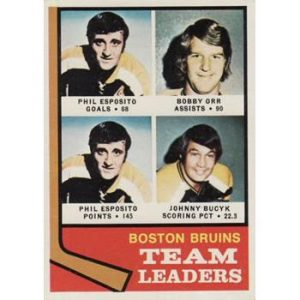 Phil Esposito / Bobby Orr / Johnny Bucyk