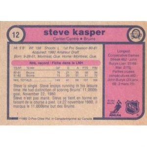 Steve Kasper