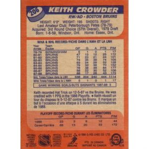 Keith Crowder