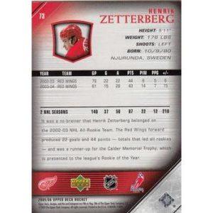 Henrik Zetterberg