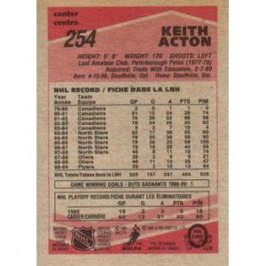 Keith Acton