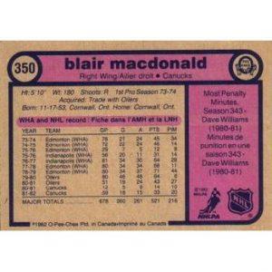 Blair MacDonald