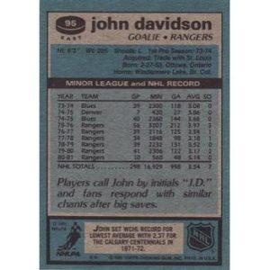 John Davidson